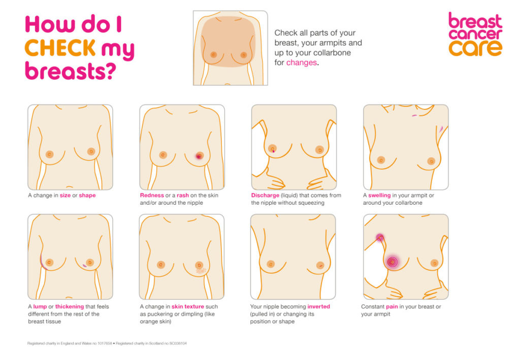 Breast Changes - Breast Cancer Care UK